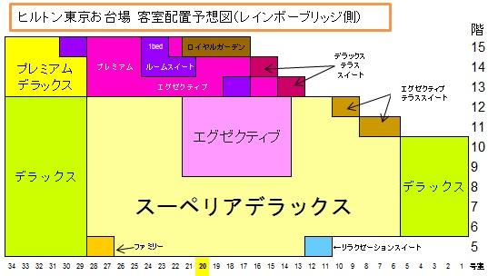 ヒルトン東京お台場の客室タイプ別配置図です。
