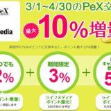 【ライフメディア】PeX開通に伴いnimocaルートも開通!ポイント交換先は今後も追加予定とのことで、ひょっとしたらライフメディアの時代が来るかも?